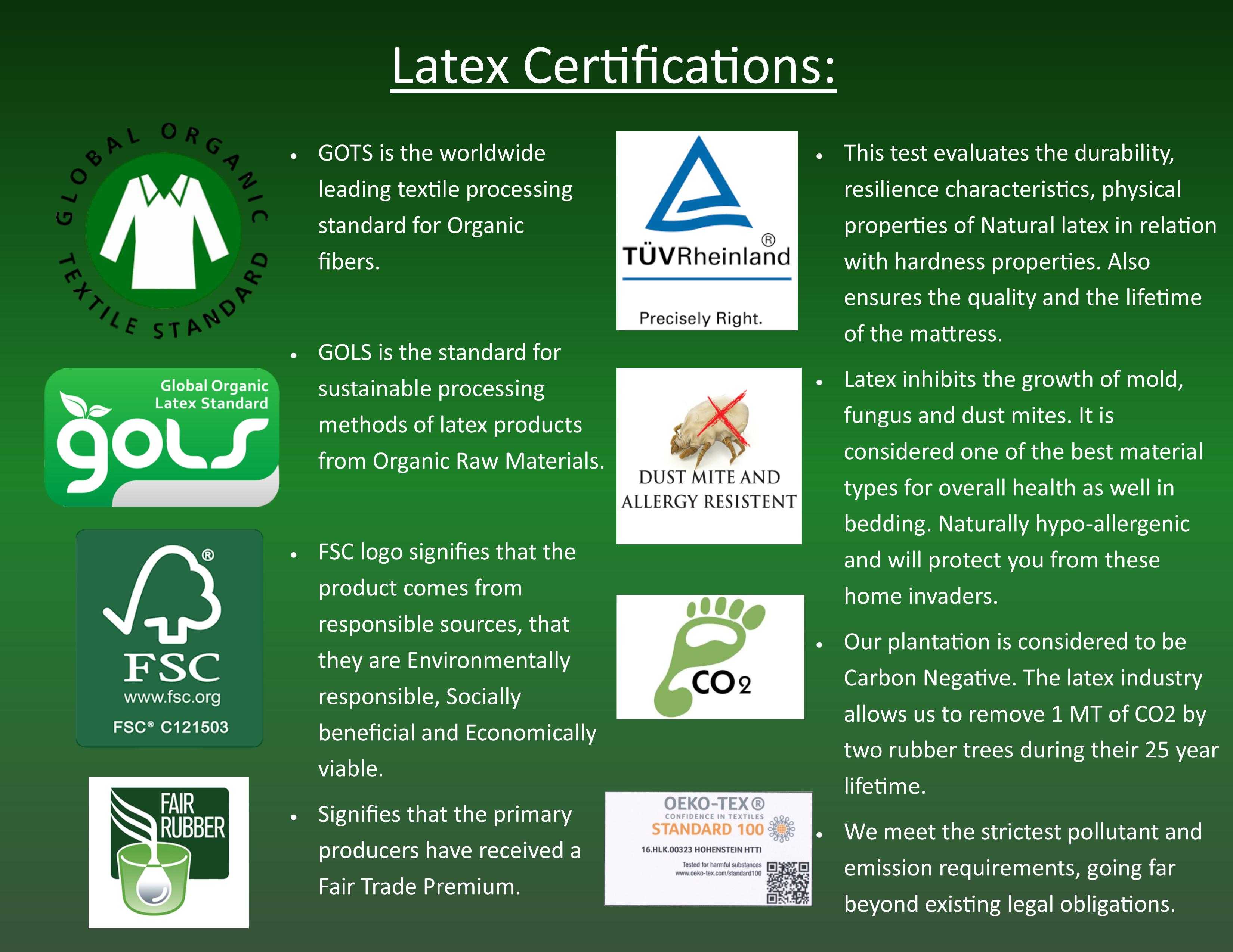 100 Organic Adjustable Latex Mattress Rest Refreshed
